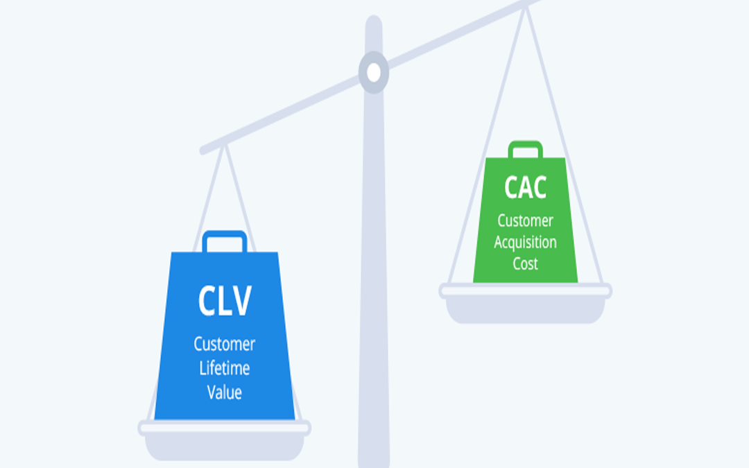 Acquisition Pricing Hurts Clients – Why and How?