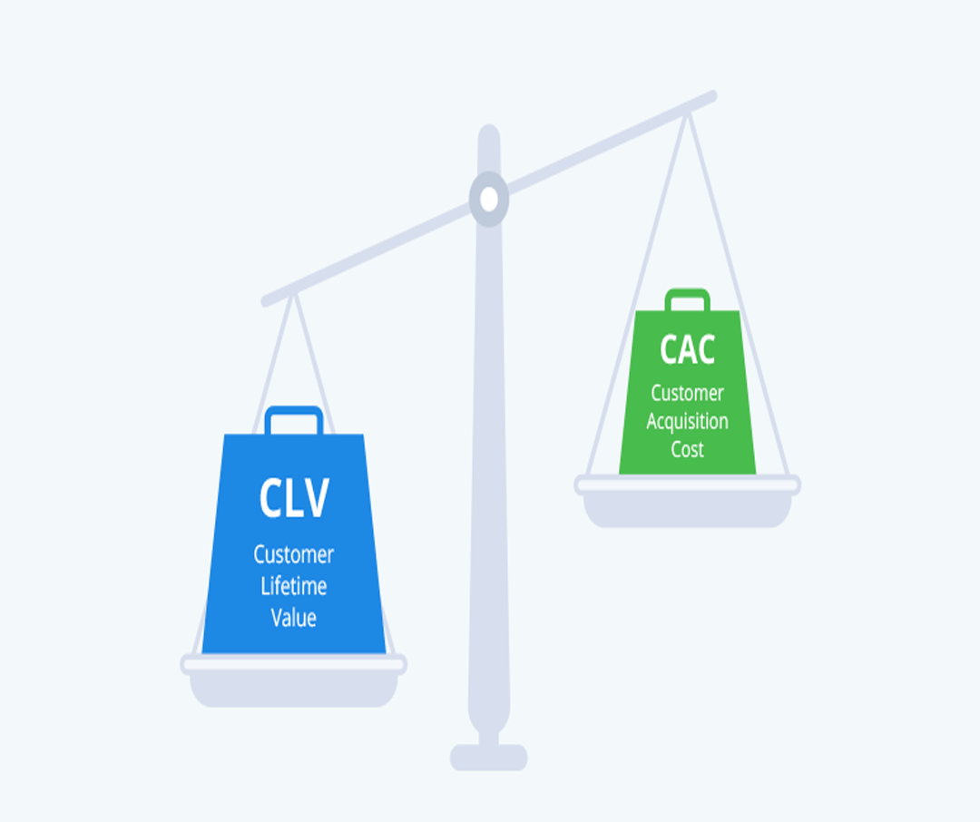Acquisition Pricing Hurts - Why and How ?